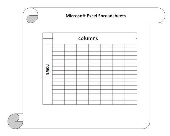 Excel Spreadsheet border=